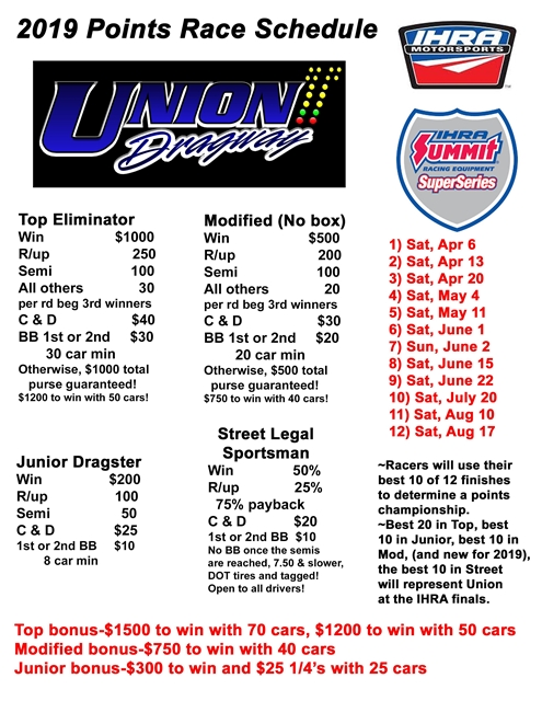 Union Dragway Union South Carolina